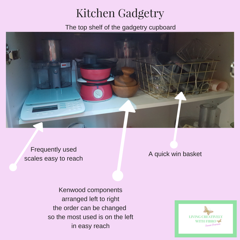 Kitchen Gadgetry Top Shelf