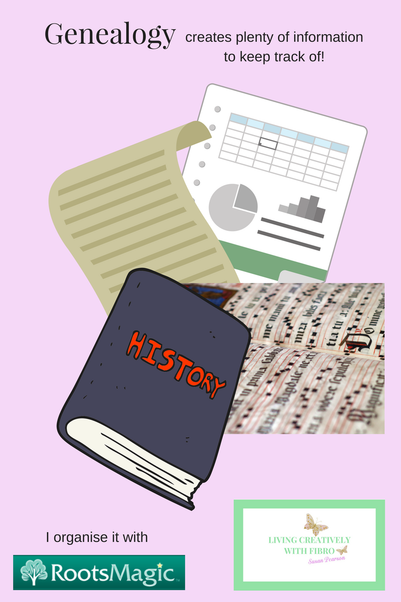 Living Creatively with Fibro | An image of various documents and a history book with the caption Genealogy creates plenty of Information to keep track of I organise it with RootsMagic