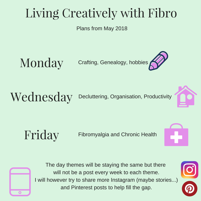Living Creatively with Fibro | The day themes will be staying the same but there will not be a post every week to each theme. I will, however, try to share more Instagram (maybe stories...) and Pinterest posts to help fill the gap.