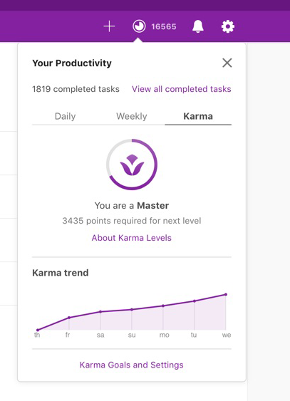 Living Creatively with Fibro | My Todoist app showing my Karma Levels